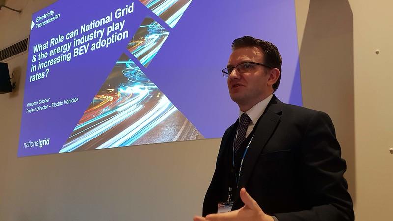Automotive EV - electrifying the future